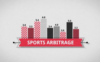 What is Arbitrage Betting?